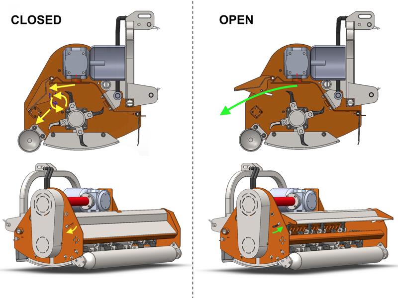 adjustable-sideshift-flail-mower-160cm-for-40-70hp-tractors-shredder-mulcher-leopard-160-sph